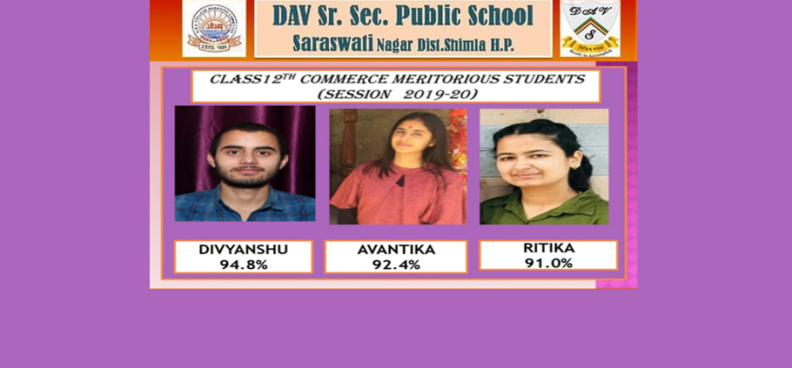 Class 12th (Commerce) Meritorious Students