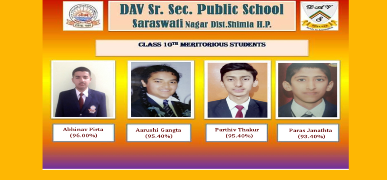 Meritorious of Class 10th for the Session  2019-20